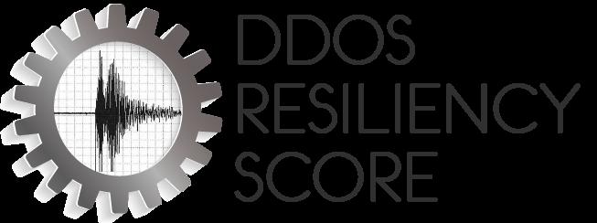 DDoS Resiliency Score